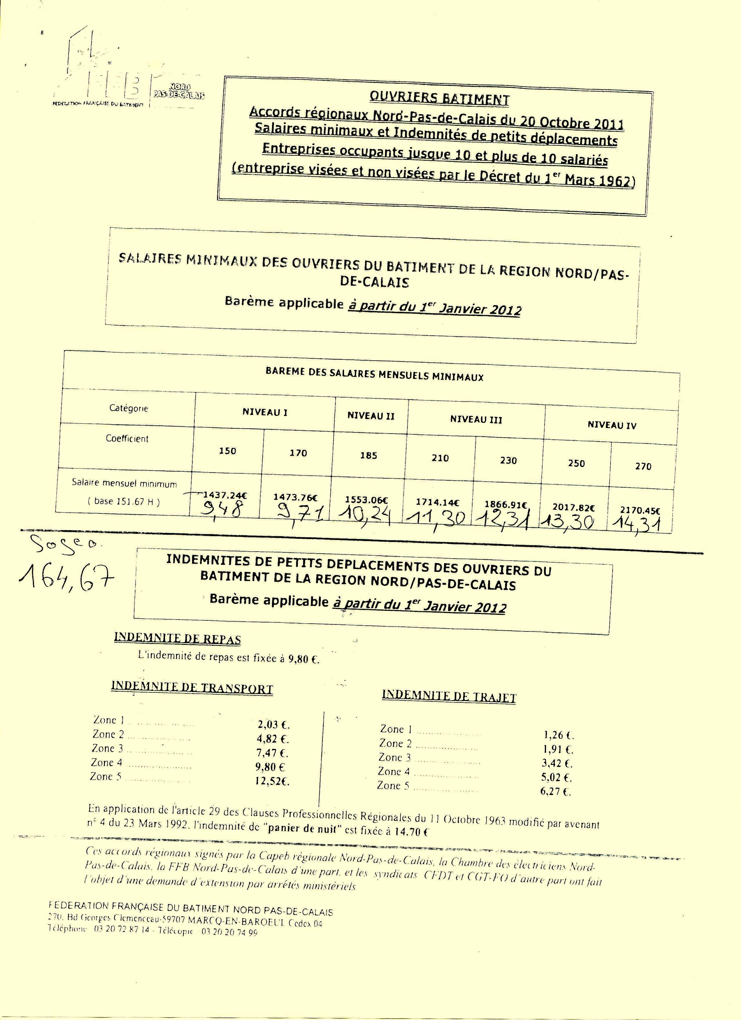 Grille salaire 2012 - Grille des salaires du batiment ...